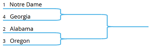 2012_playoff_-_Figure_2