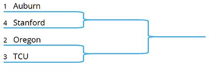 2010_playoff_-_Figure_4