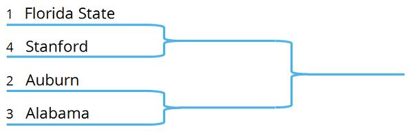 2013_playoff_-_Figure_1
