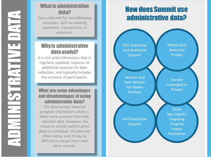 Administrative_Data_Infographic
