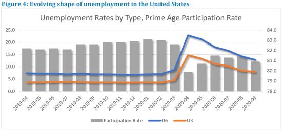 economist corner - fig 4