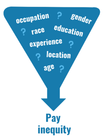 Pay inequity-1
