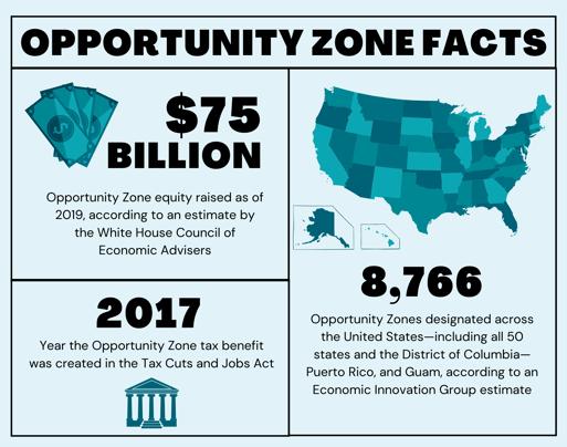 OZ facts 2 crop