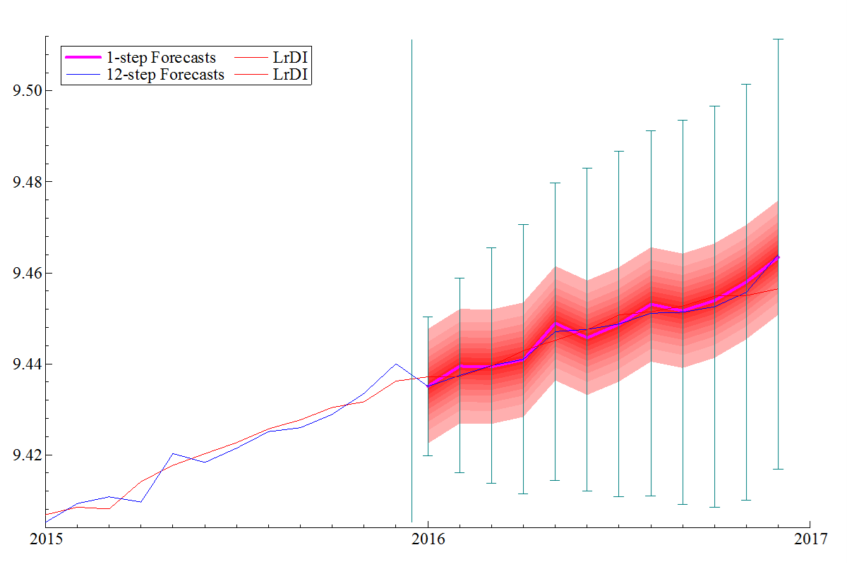 Presenting Forecasts 2.png
