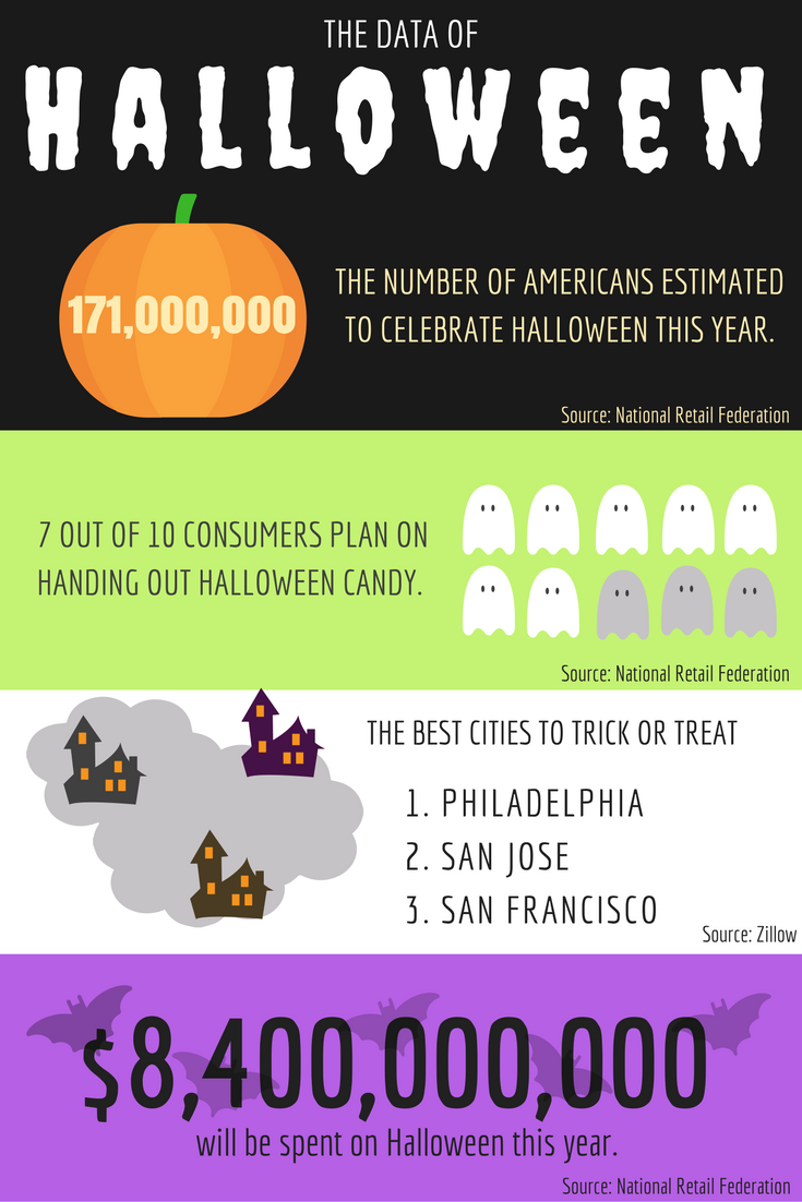 The Data of Halloween (2).png